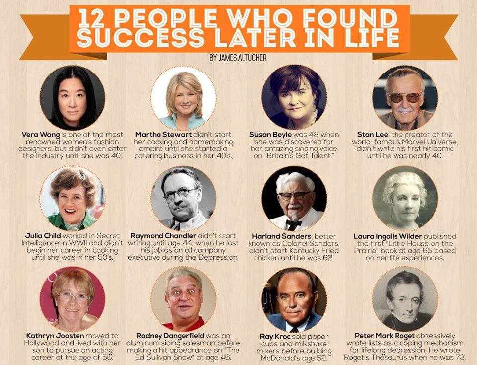 12 People Who Found Success Later In Life